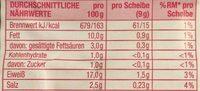 Geflügel Roulade - Voedingswaarden - de