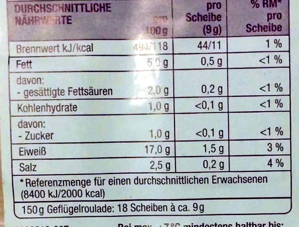Delikatess Geflügel Roulade - Voedingswaarden