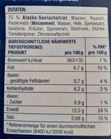Schlemmer Filet, Bordelaise - Informations nutritionnelles - de