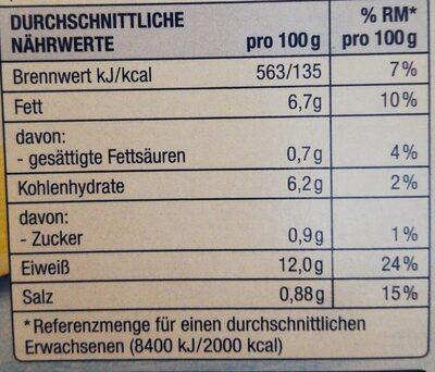 Schlemmer Filet, Bordelaise - Voedingswaarden - de