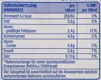 Frische Vollmilch - Valori nutrizionali - de