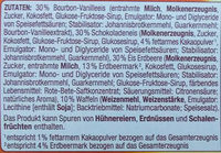 Sandwich Fürst Pückler Art - Ingrédients - de