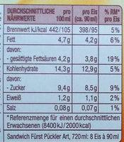 Sandwich Fürst Pückler Art - Informations nutritionnelles - de
