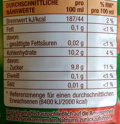 Apfelsaft - Nährwertangaben