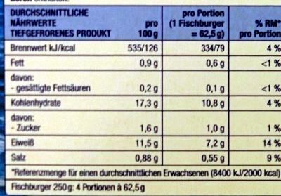 Fischburger - Informations nutritionnelles