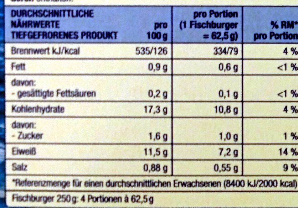 Fischburger - Valori nutrizionali - de