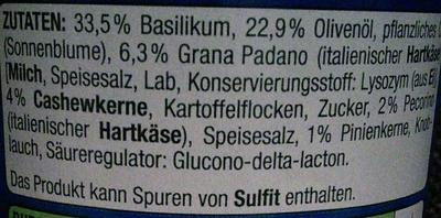 Pesto alla Genovese - Ingredients