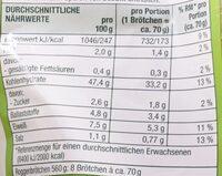 Roggen Brötchen zum Fertigbacken - Nutrition facts - de