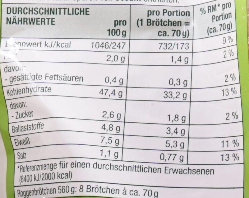 Roggen Brötchen zum Fertigbacken - 营养成分 - de