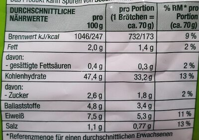 Roggenbrötchen - Nutrition facts - de