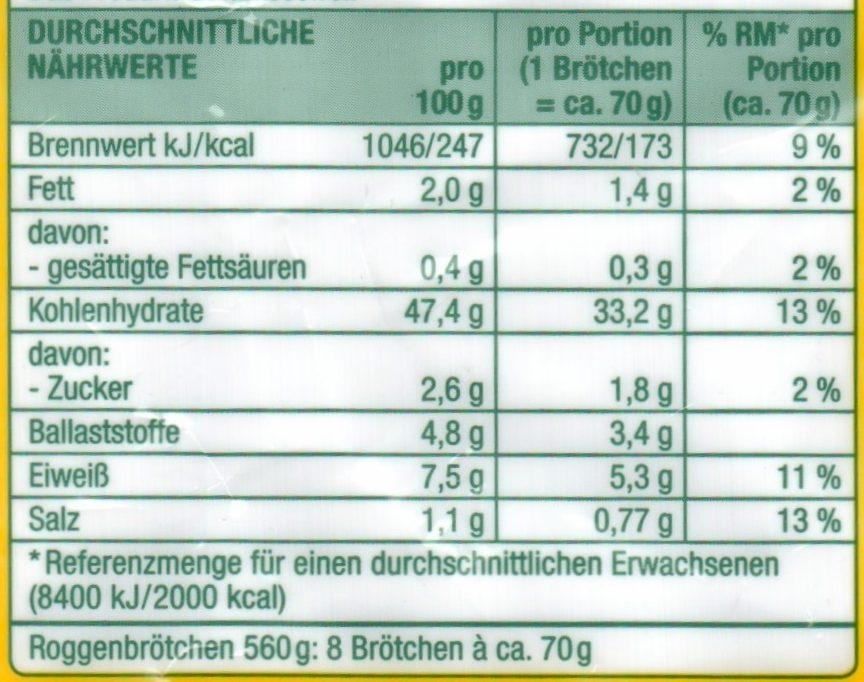 Roggen Brötchen zum Fertigbacken - Voedingswaarden - de