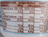 Milchreis, Schoko - Valori nutrizionali - de