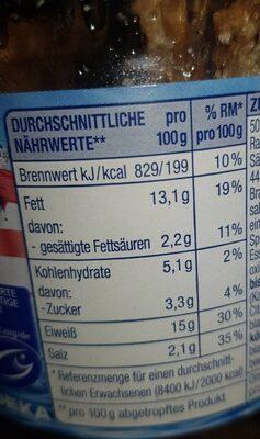 Bratherings- Filet - Valori nutrizionali - de