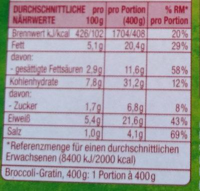 Broccoli Gratin - Nutrition facts - de