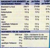 Pazifische Schollenfilets - Informations nutritionnelles