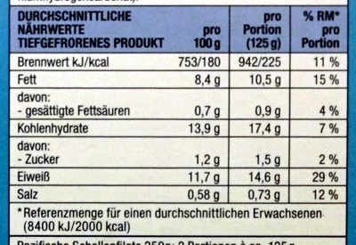 Pazifische Schollenfilets - Nutrition facts - de