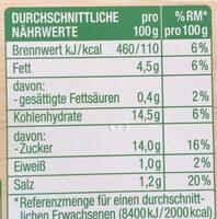 Weißkraut Salat - Nährwertangaben - de