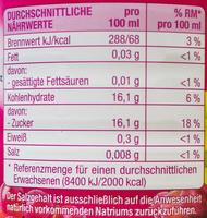 Trauben Saft - Nährwertangaben