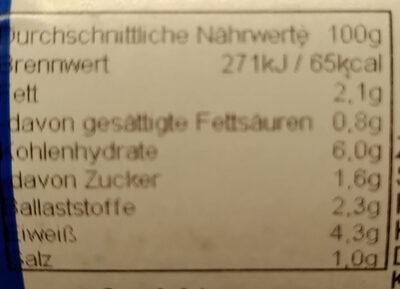 Grünkohleintopf - Informations nutritionnelles