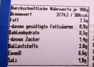 Linseneintopf - Informations nutritionnelles