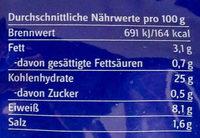 Frische Eierspätzle - Nutrition facts