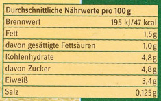 Heumilch 1,5% Fett - Informations nutritionnelles - de