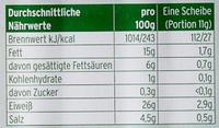 Schwarzwälder Schinken - Informations nutritionnelles - de