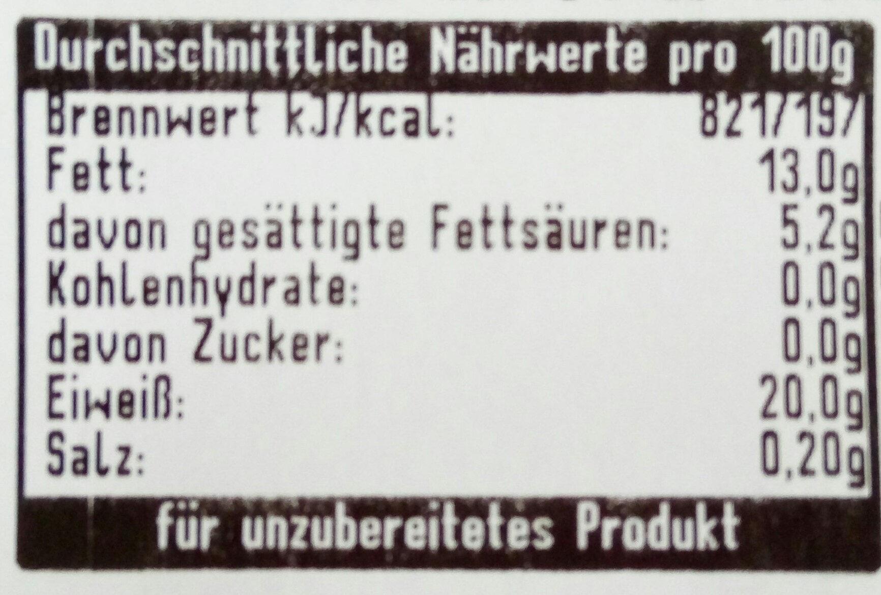 Hackfleisch - Rind, zum Braten - Nährwertangaben