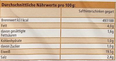 Delikatess Safthinterschinken gegart - Nutrition facts