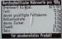 Hackfleisch vom Rind - Nährwertangaben