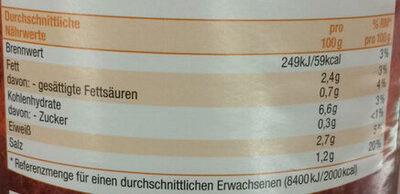 Hühner Nudeltopf - Informations nutritionnelles - de