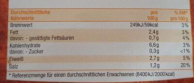 Hüner Nudeltoof - Informations nutritionnelles - de