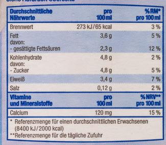 Frische Vollmilch - Voedingswaarden