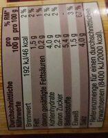 Sambal Oelek - Nutrition facts - en