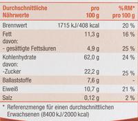 Schoko Müsli - Nährwertangaben - de