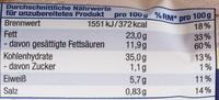 Frischer Blätterteig - Nährwertangaben