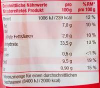 Fleisch Tortellini - Nutrition facts