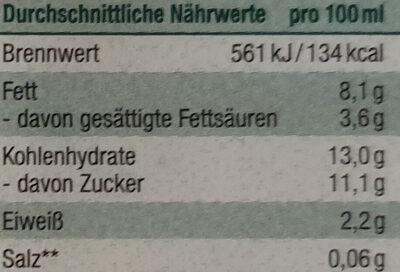 Walnuss Eiscreme - Nutrition facts - de