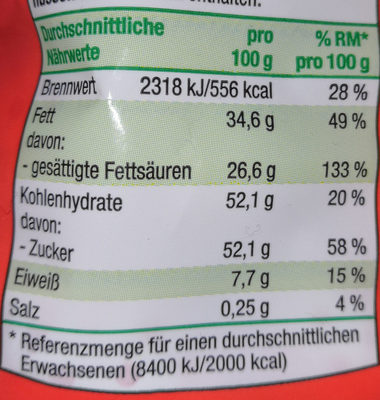 Milchcreme-Eier (Erdbeer) - Informations nutritionnelles - de