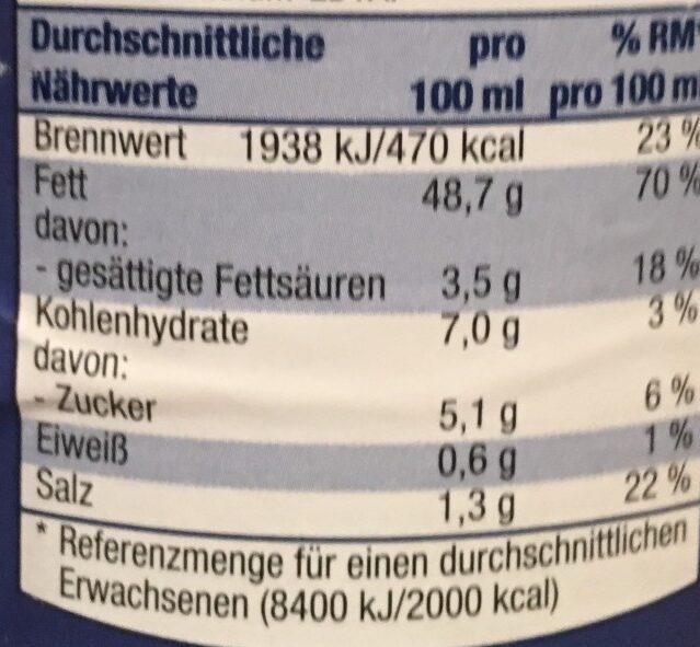 Mayonnaise - Informations nutritionnelles - de