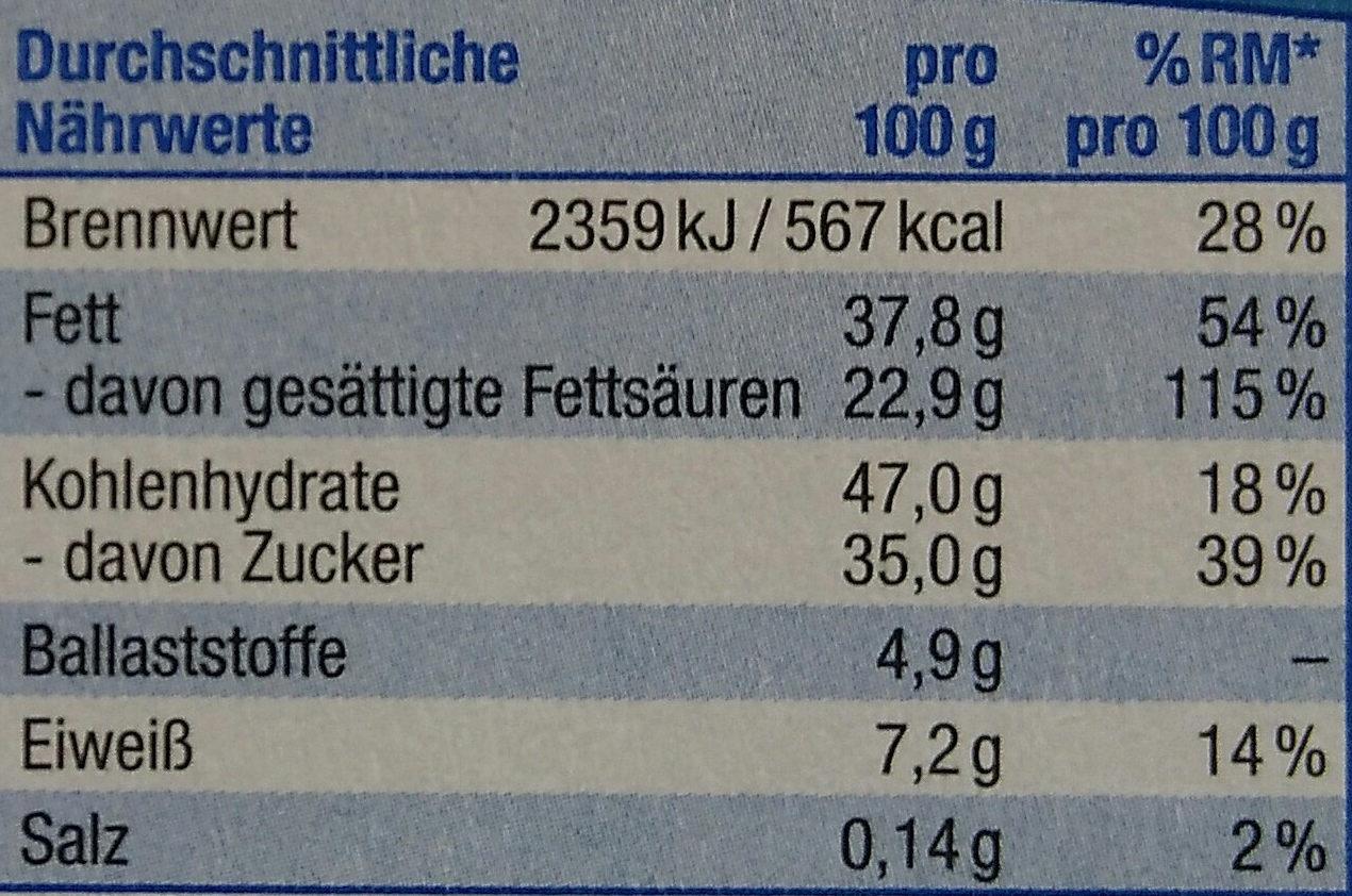 Schokowaffeln - Nutrition facts