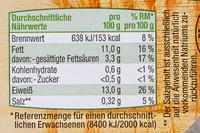 Bunte Eier aus Bodenhaltung - Nährwertangaben