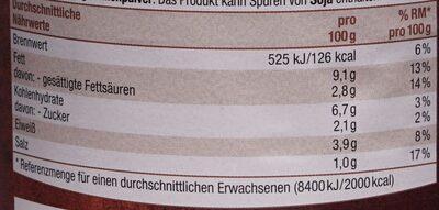 Deftige Mahlzeit Jäger Topf - Nährwertangaben - de