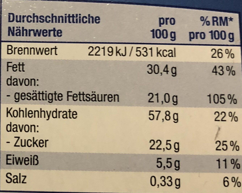 Butter Ringe - Informations nutritionnelles - de