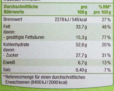 Mandel Spritzgebäck - Nährwertangaben