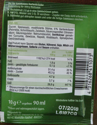 Salat Fix Garten Kräuter . Carat - Ingredients