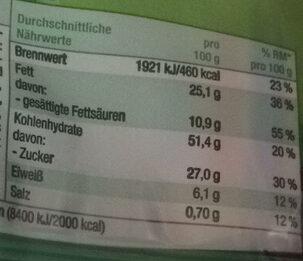 Kinder Croissants - Informations nutritionnelles - de
