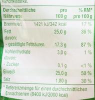 Pizzakäse - Nutrition facts