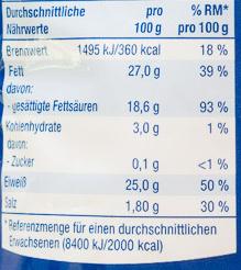 Gouda gerieben 45% Fett i. Tr. - Voedingswaarden - de