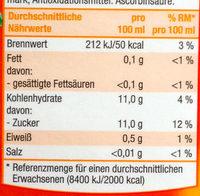 Premium Direktsaft Tropical - Nutrition facts